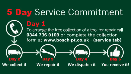 The Bosch 5 Day Commitment