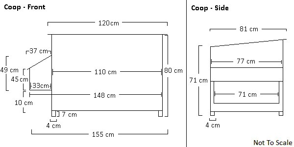 Chicken Coop Nest Box Dimensions Learn German Phrases Online