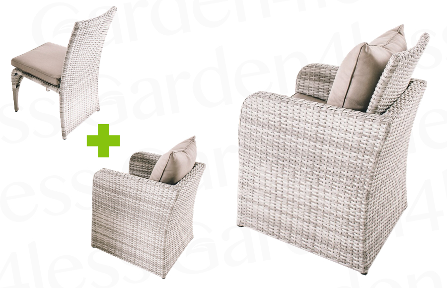 Coltwold Coffee garden furniture set