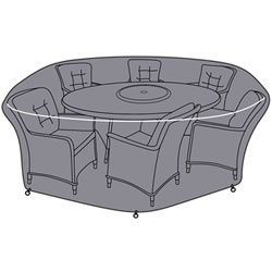 Small Image of Hartman Heritage 6 Seat Elliptical Dining Set Cover
